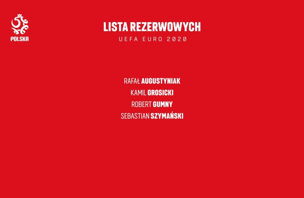 EURO 2020 powołania