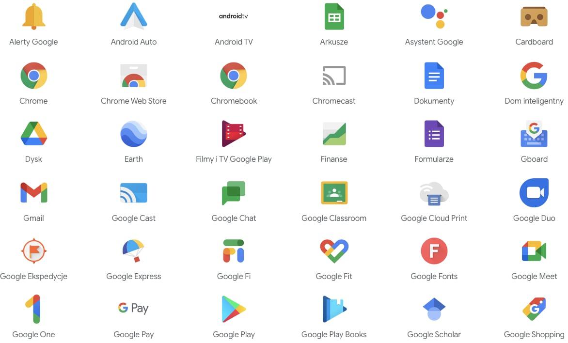 Zakładki Google