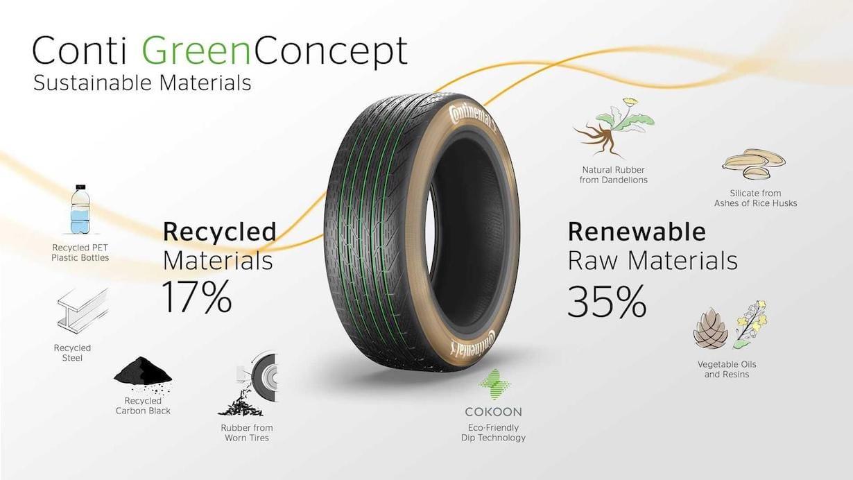 Continental Conti GreenConcept_2
